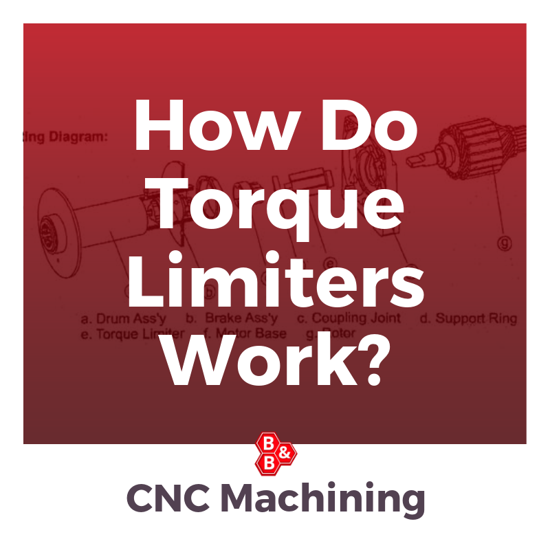 B&B precision: how do torque limiters work